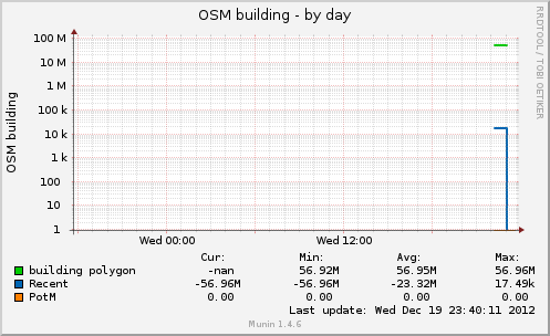 osmbuilding-day.png